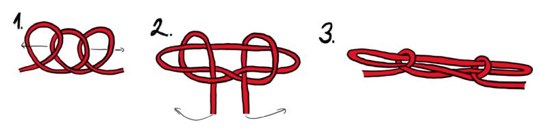 Ovládá 6 základních uzlů